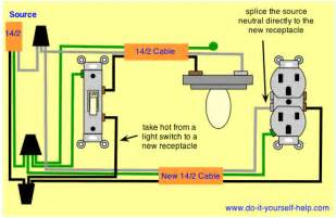 Electrical Outlet Wiring Diagram On Kitchen Light Wiring Diagram ...