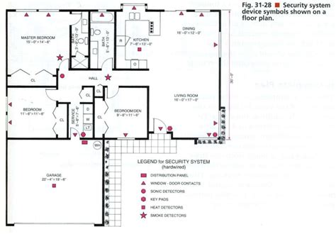 floor plan with electrical symbols floor plan electrical symbols home design inspirations