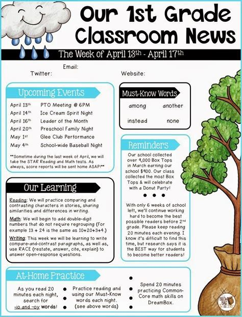 Parent Communication 1st Grade Parents Teacher And Classroom Management Leadership Newsletter Article Template