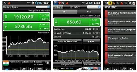 best stock app android 8 best stock market apps for android 2016