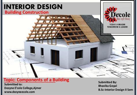 bhavika goyal b sc interior design building construction