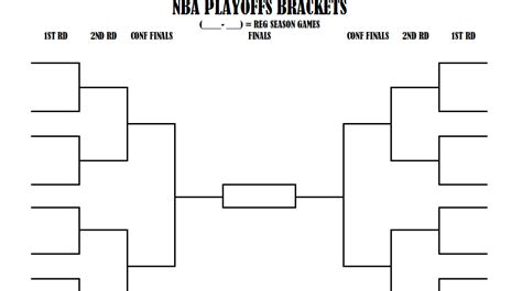 search results for 2015 2016 nba playoff bracket