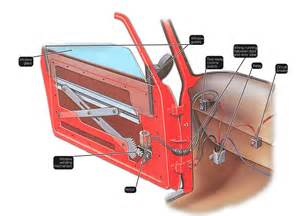 Electric Car Window Motor Repairing An Electric Window How A Car Works