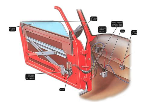 repairing an electric window how a car works