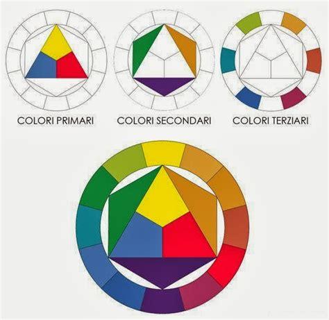 tavola colori primari e secondari la rossa e la teoria dei colori occhi e ombretti
