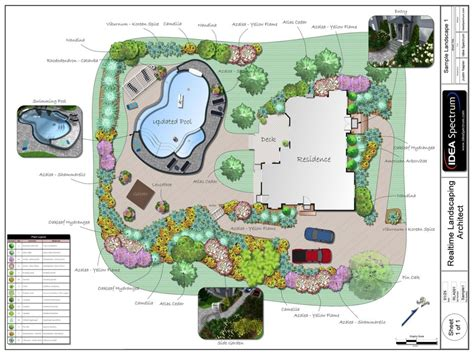 tropical landscape design plans home landscapings small backyard landscape design plans