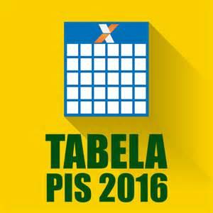 Calendario Año 2016 Calend 195 Do Pis 2017 Tabela Do Pis 2017 Pasep Extrato