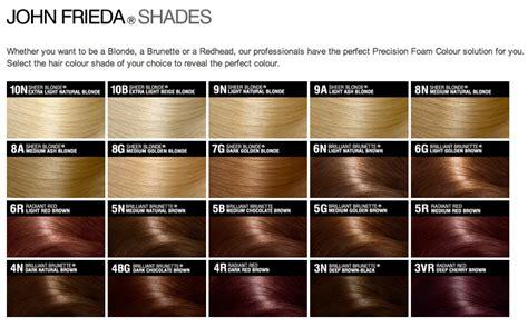 shades of brown hair color chart bug s beauty blog diy hair colour with john freida