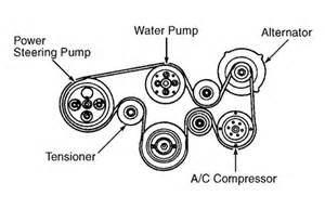 cadillac 3 6l engine schematics get free image about