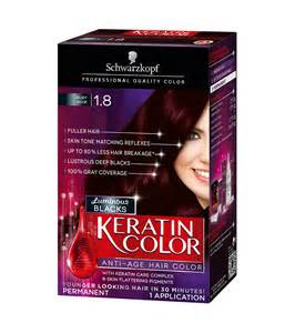 Galerry home hair coloring tips