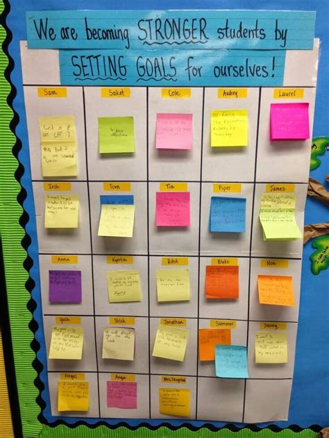 20 Ideas To Promote More Creativity In Your Classroom Fusion Yearbooks Goal Chart Ideas