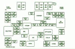 carfusebox 2000 chevrolet s10 fuse box diagram