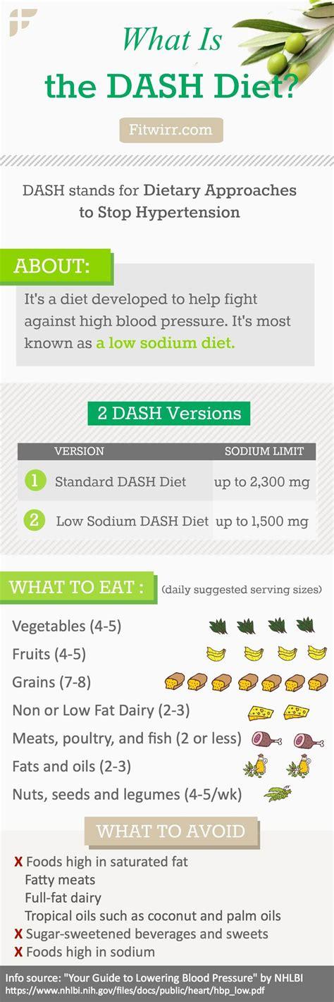 what diet plan does anna kaiser suggest what kaiser diet new plant based diet brochure download