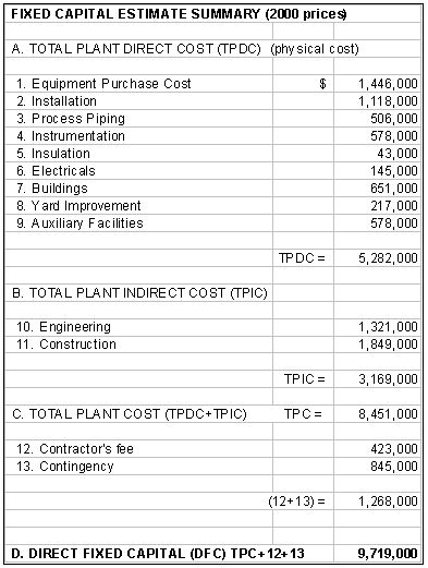 intelligen inc cost of goods analysis project economic