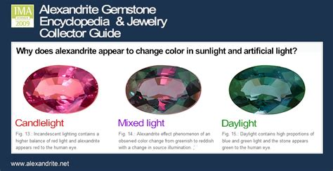 alexandrite color different colors of alexandrite alexandrite guide forums