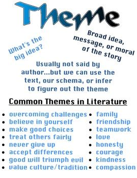 theme exles middle school theme is what the author wants you to learn from the pass