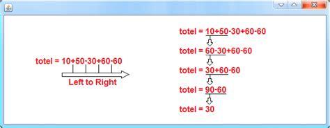 java pattern or operator java operator associativity java tutorial
