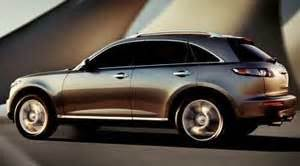 how to learn about cars 2006 infiniti fx user handbook infiniti fx 2006 fiche technique auto123