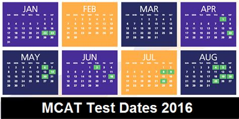 Canada Mba Deadlines Fall 2018 by Mcat Test Dates 2016 Mcat Dates 2016