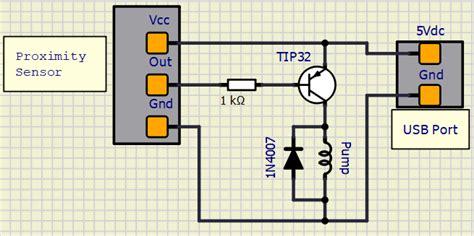 dispenser sabunhand sanitizer otomatis  pemrograman dapur elektronya galuh