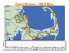 distance from plymouth to cape cod care to run ragnar adirondacks saratoga springs to lake