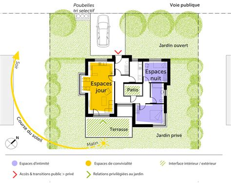 plan maison patio central plan maison 224 toit plat avec patio ooreka