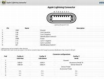 apple lightning cable wiring diagram images apple lightning cable wiring diagram gallery