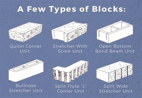 what is a concrete masonry unit cmu nitterhouse masonry products
