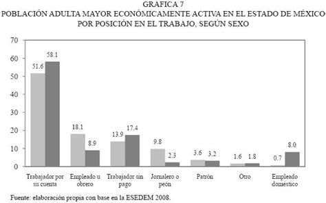 pension porcentaje de pago colombia porcentaje de seguridad social 2016 porcentaje pension