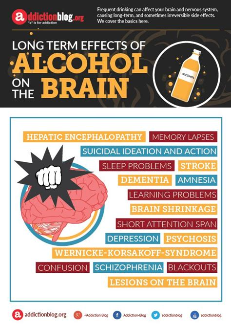 Detox Effects On Brain by 88 Best Images About Addiction Infographics On