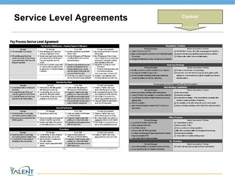 itil service level agreement template template service level agreement itil service level