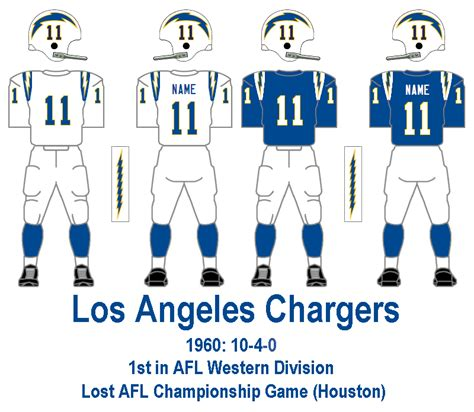 1960 los angeles chargers bill s update 1960 los angeles chargers