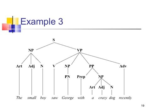 tree graph generator grammar tree diagram generator gallery how to guide and