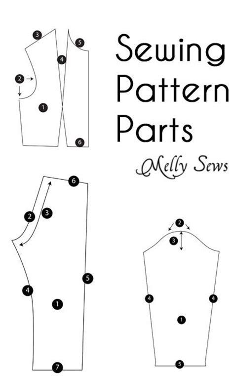 Sewing Pattern Language | sewing pattern vocabulary sewing patterns language and
