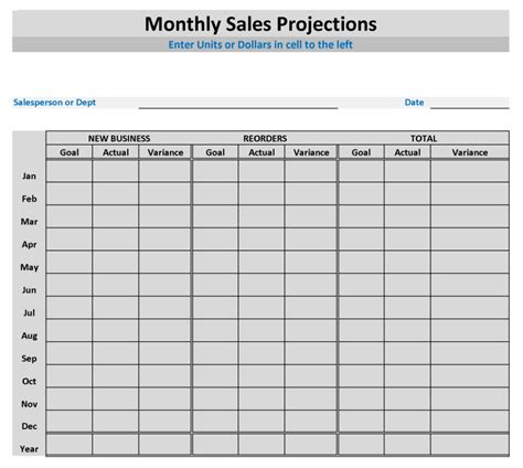 financial projections excel spreadsheet laobingkaisuo com
