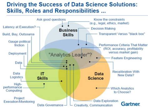 statistics for data science leverage the power of statistics for data analysis classification regression machine learning and neural networks books what is the relationship between data mining big data