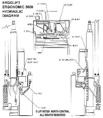 hydraulic lift wiring diagram hydraulic free engine