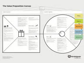 Value Proposition Canvas Template by Ready To Use Value Proposition Canvas Template īndruc