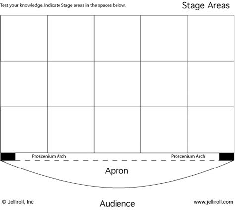 stage diagram free stage directions diagram