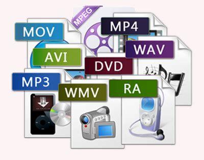 digital video format file extension el cxn puede con todo sound pixel