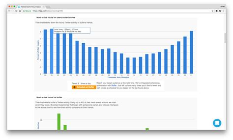 best social media analytics tools social media analytics 26 free analytics tools for marketers
