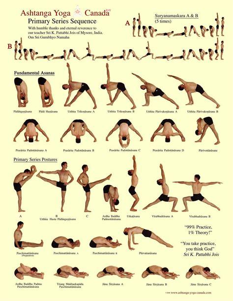 ashtanga yoga the ashtanga yoga is it right for you ok shop