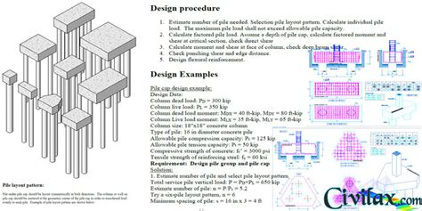 Home Group Design Works Design Of Pile Cap Procedures And Examples