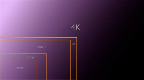 imagenes 4k vs full hd 4k hd