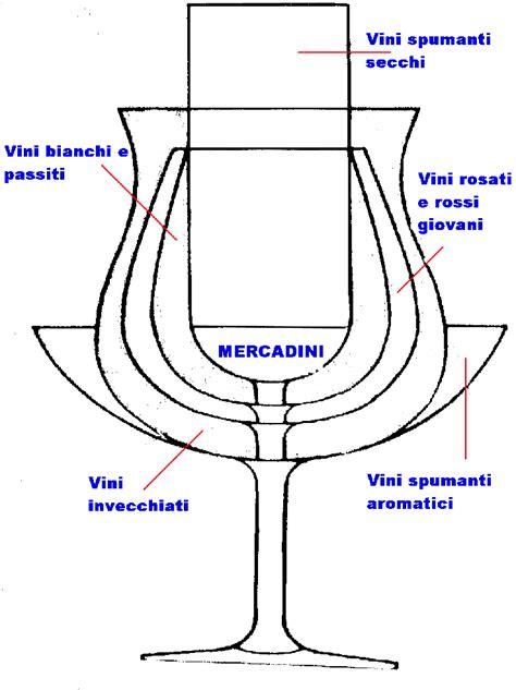 nomi dei bicchieri servizio vino dalla vite al vino