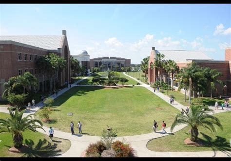 Mba In Florida Institute Of Technology by Florida Institute Of Technology Forbes