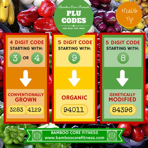 fruit 4 digit code what do the plu codes on fruits and veggies