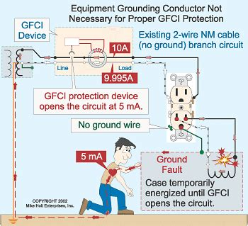 Resitec Earthing Static Versus A Thousand Shocks by What Does A Ground Wire Do Search Electrical