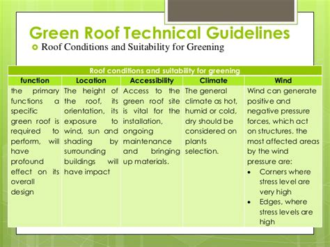 design guidelines for green roofs green roof design images
