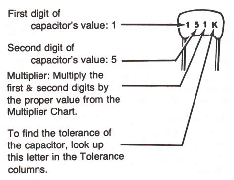 how to read a disc capacitor how to determine the value of capacitors